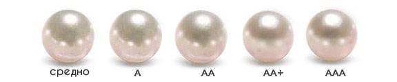 Повърхност на перлата