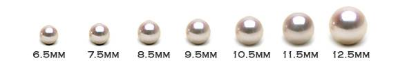 Размери на перлите