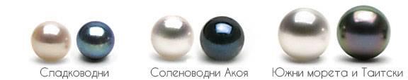 Типове перли